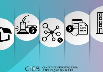 Imagem ilustrativa da solução 5 alternativas para a aquisição de tecnologias educacionais de forma emergencial